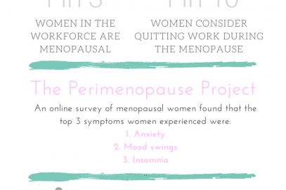 Facts about menopause infographic